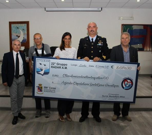 Il 22° Gruppo Radar dell'Aeronautica Militare a sostegno delle cure pediatrichePEDIATRICHE