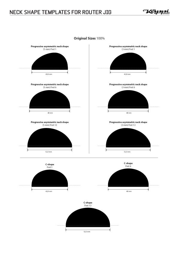Neck shape metrics & templates