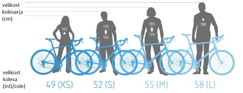 kako izbrati velikost kolesa