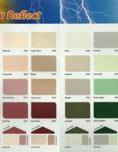 Ici color chart malaysia image collections design for project also master paint weather shield shade card ideas rh dailybrunette