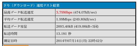 IIJmioクーポンOFF時のLTE通信速度