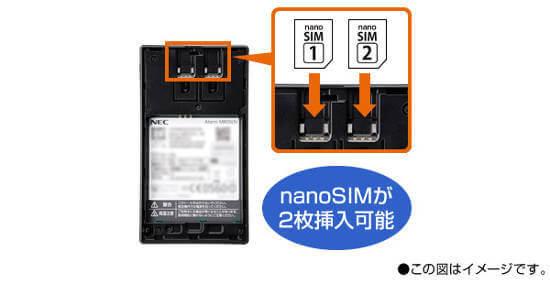 nanoSIM