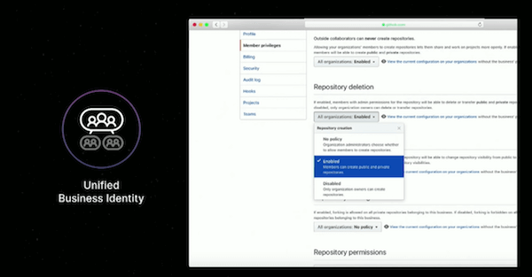 GitHub Unified Business Identity