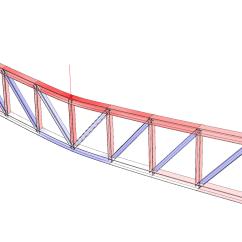Truss Tension And Compression Diagram Ford Alternator Wiring Parametric  Karamba3d