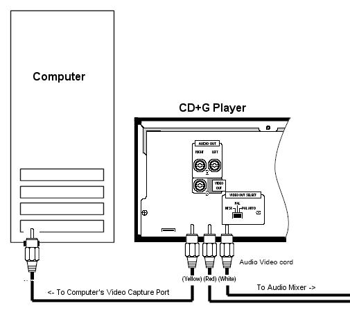 [DIAGRAM] 737 Wiring Diagram Manual Wdm FULL Version HD