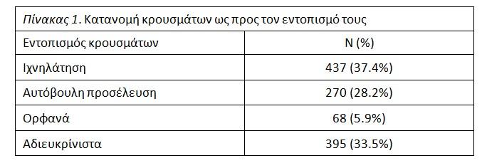 covid karditsa1
