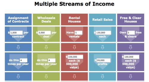 Multiple Streams of Income Calculator