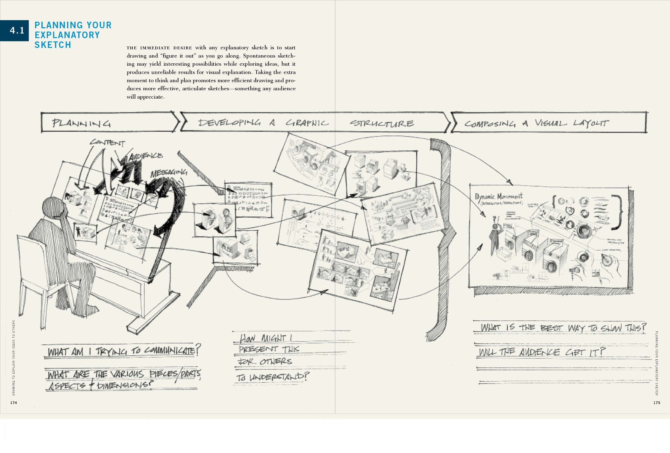 Drawing Ideas: A Hand-Drawn Approach for Better Design by