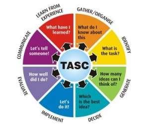 TASC_wheel_800px