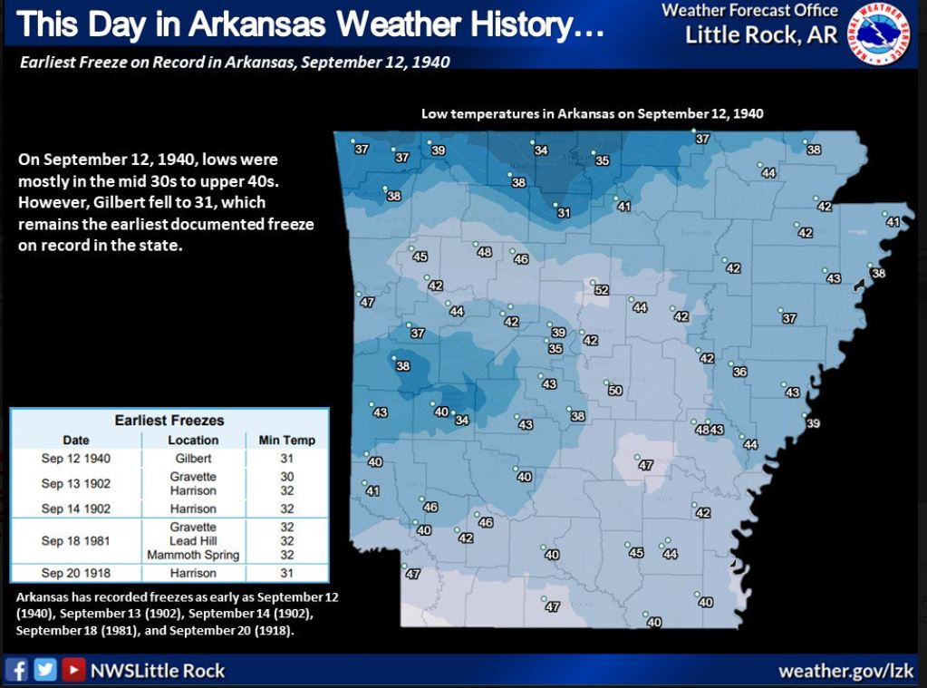 31 degrees in September in Arkansas? It's happened before