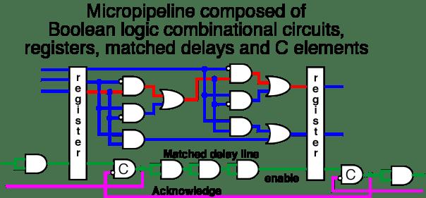 micropipe