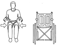 wheel chair dimensions ikea white disabled how to choose the right wheelchair karman healthcare seat width