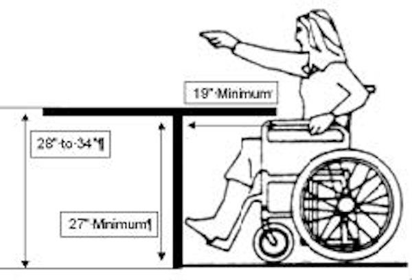 desk height for wheelchair users