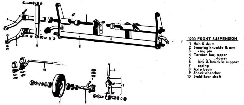 Karmann Ghia Suspension Within AC Cobra Suspension
