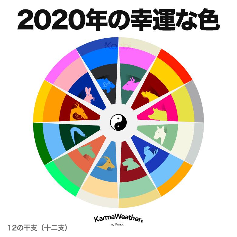 2020年のラッキーカラー · 今年の風水の色