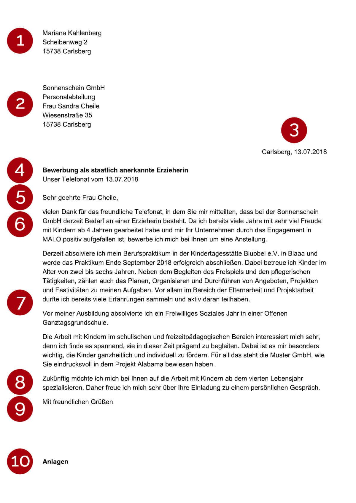 Muster Und Vorlagen Für Die Starke Initiativbewerbung