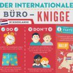 Der internationale Büro-Knigge