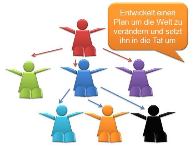 payitforward (c) Sylvia Nickel   sylvia-nickel.de