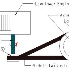 90 Degree Diagram H S Belt And Pulley Drive For Lawnmower Engines Etc