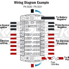 Boat Fuse Panel Wiring Diagram Distribution Box Great Installation Of For Schematic Rh 33 Yehonalatapes De F250