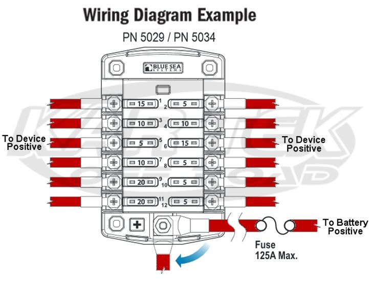 automotive fuse block diagram wiring diagram car fuse box abbreviations