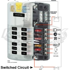 Two Battery Wiring Diagram 1989 Ford Bronco 2 Radio Blue Sea Systems Split 12 Circuit Ato Blade Fuse Block With Neg Bus 100a Max Per 30a ...