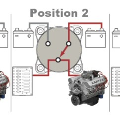 Blue Sea Dual Battery Switch Wiring Diagram Lincoln Shield Arc Welder Systems M-series Black Cut Off Isolator With Removable Knob ...
