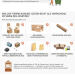 Verpackungsverordnung Verpackv Vo Verpackg Kartonara De