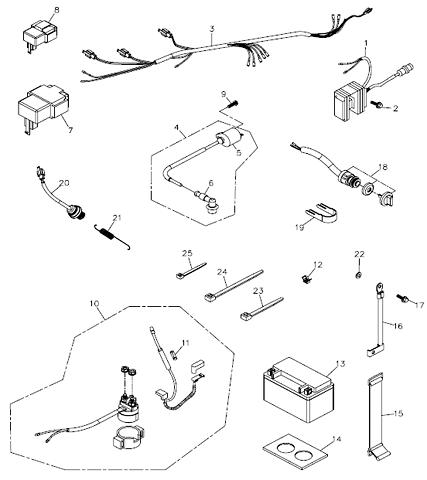 Battery & Main Wire Harness (Adly ATV 300U II)