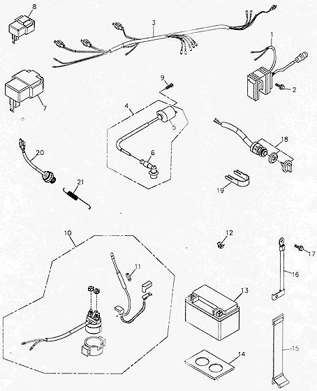 Atv Wire Harness