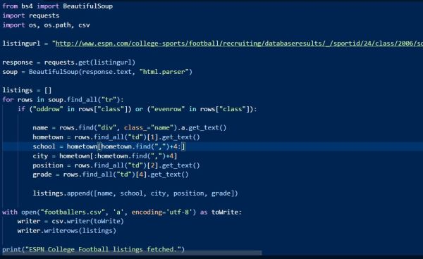Web Scraping in 20 lines of code using Python and ...