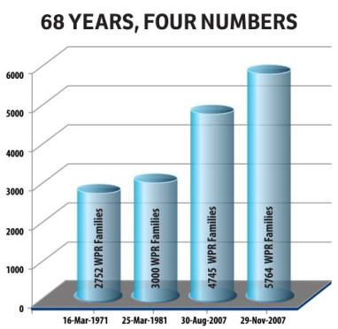 68-years,-Four-numbers
