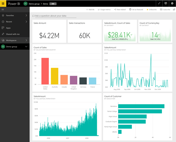Build your own usage report with Power BI