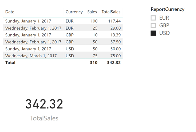 Currency conversion in DAX for Power BI and SSAS