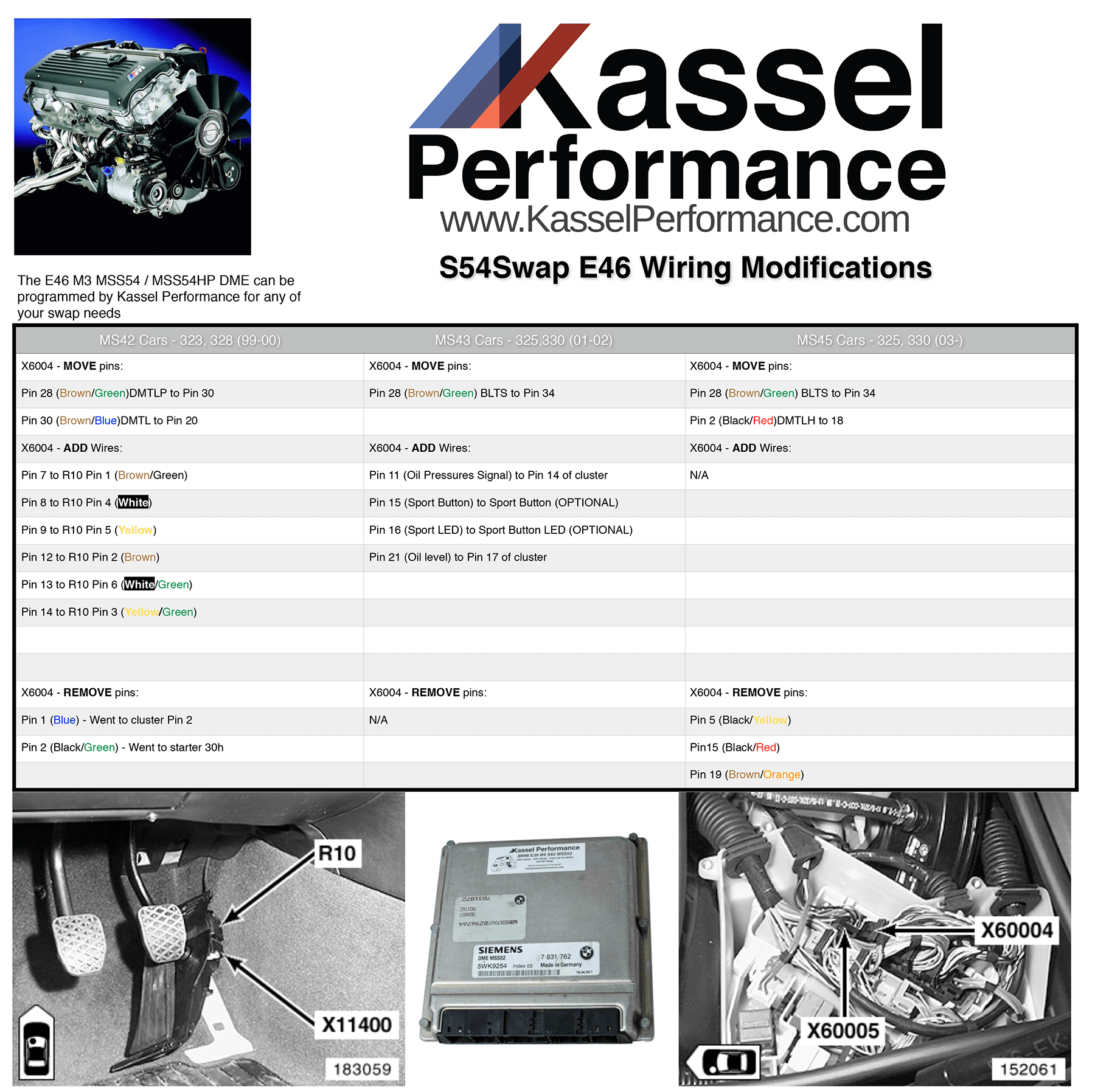 bmw e46 ecu wiring diagram 3g network architecture non m s54 modifcations kassel performance