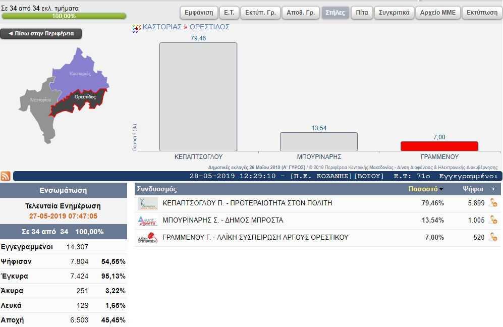 δήμος-άργους.jpg?fit=997%2C648&ssl=1