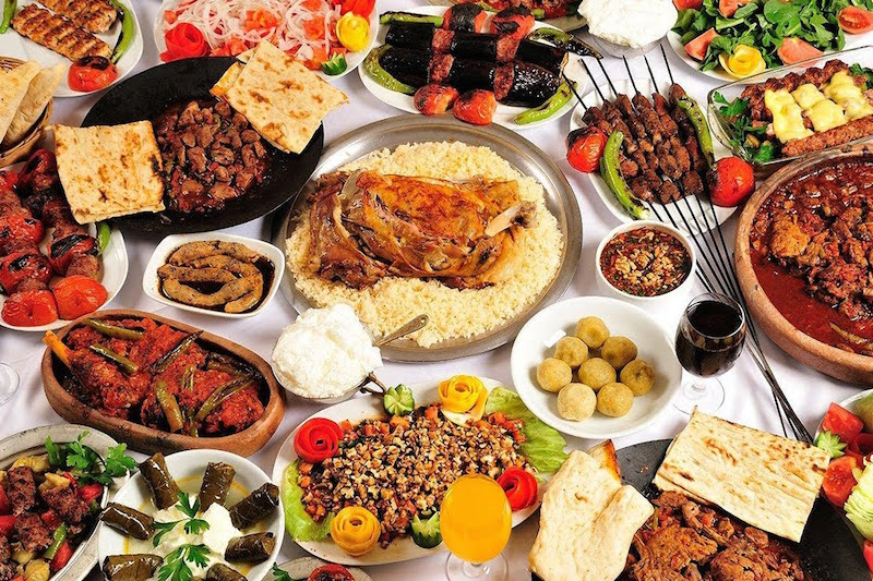 Everything About Turkey