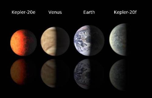 Ανακαλύφθηκαν δύο εξωπλανήτες με το μέγεθος της Γης