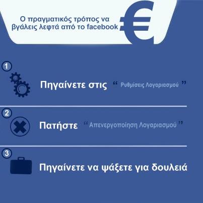 3 Βήματα για να βγάλεις λεφτά μέσω Internet!