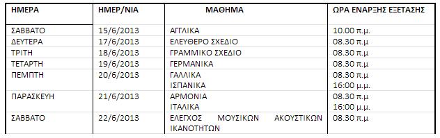 eidika_mathimata
