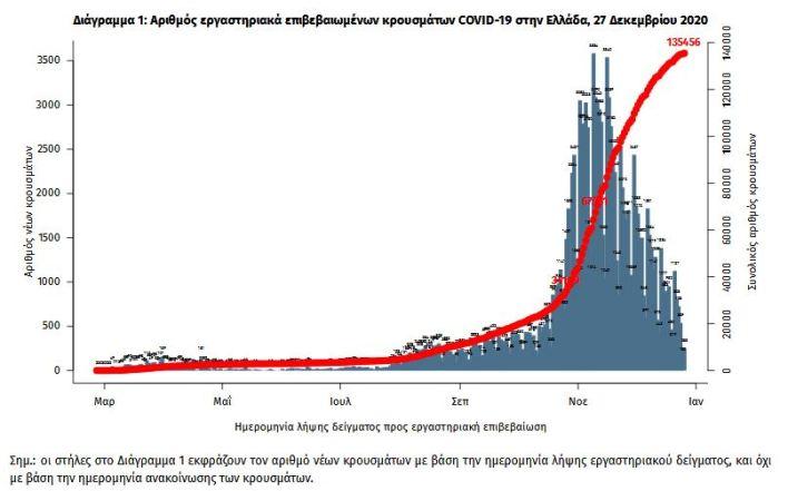 koronoios-342-kroysmata-469-diasolinomenoi0