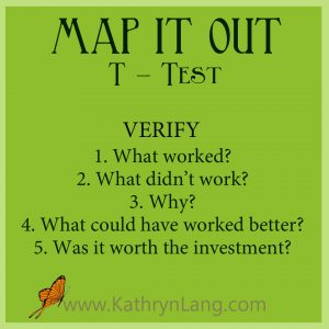 #GrowingHOPE - MAP IT OUT - Test - Verify