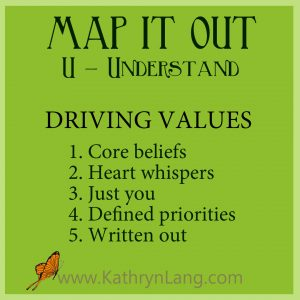#GrowingHOPE - MAP IT OUT - Understand Driving Values