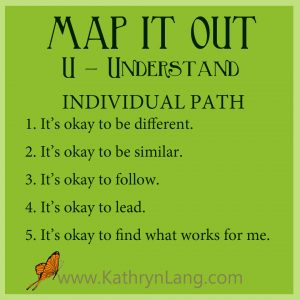 #GrowingHOPE - MAP IT OUT - Understand - Individual Path