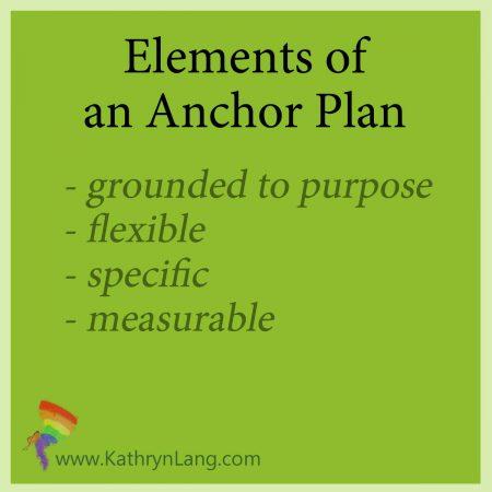 anchor plan
