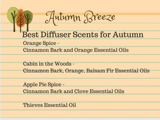 Autumn Diffusers Recipe Card