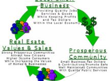 Eastern Washington Local Small Business Advertising