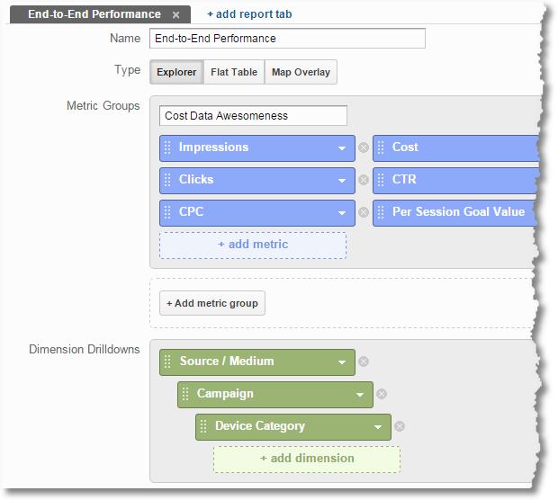 campaign cost analysis custom report setup non-ecom