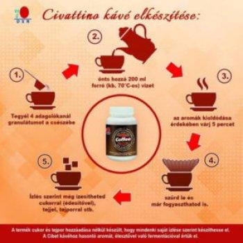 DXN Civattino kávé elkészítése