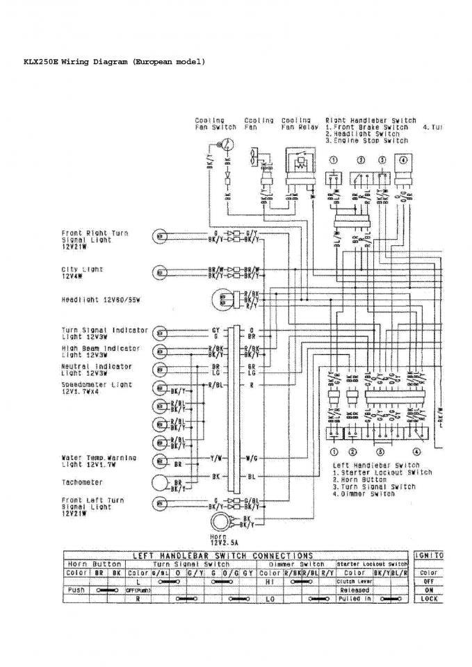 Kawasaki Klx250s Wiring Diagram. Kawasaki. Schematic